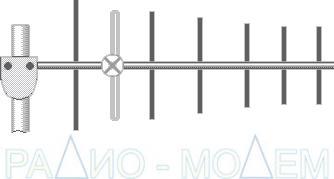Направленная антенна для мобильных терминалов  GSM-900