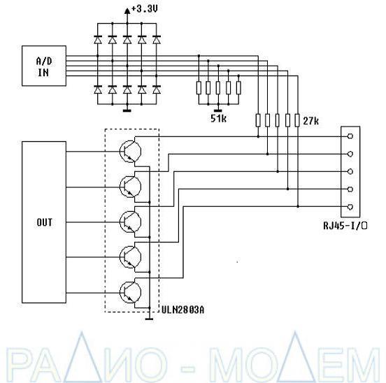 Схема коммутации I/O сигналов в  CDA-70
